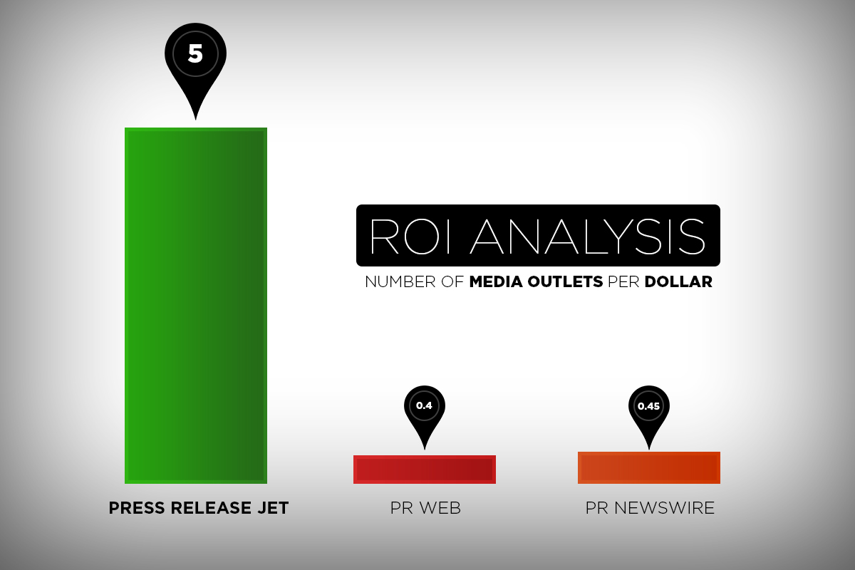 Press Release Jet vs PRWEB vs PR Newswire