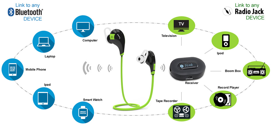 J-Link Earphones goes viral… What's the HYPE?