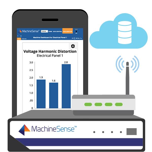 Microsoft Chooses MachineSense for ScaleUp Program