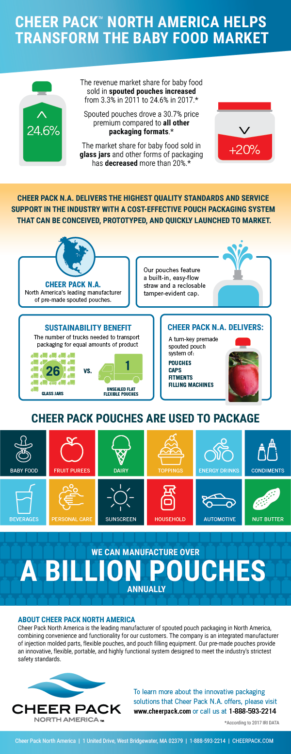 Cheer Pack North America™ AND LEADING BABY FOOD BRAND OWNERS TRANSFORM THE WAY PARENTS FEED THEIR BABIES